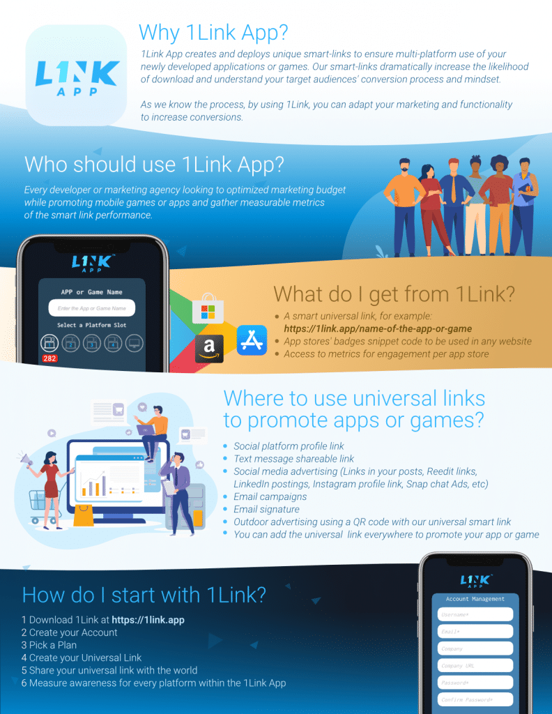 Why 1Link App?